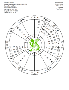 full moon chart sept 2014