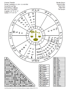 new moon sept 2014 chart