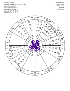new moon oct 23 2014 chart