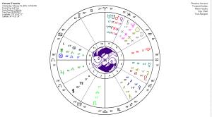 new moon chart 02 18 15