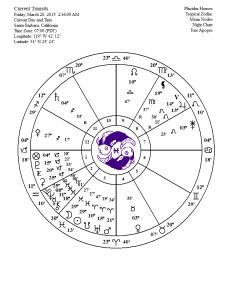 new moon 03 16 15